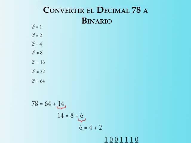 Converting 78 a Binario - Paso 2