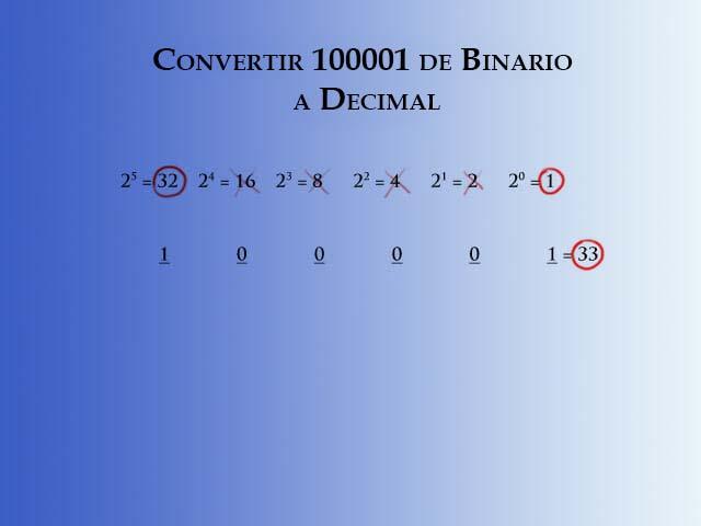 Paso 5 para convertir de binario a decimal