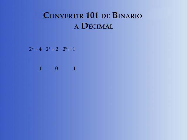Paso 2 para convertir de binario a decimal