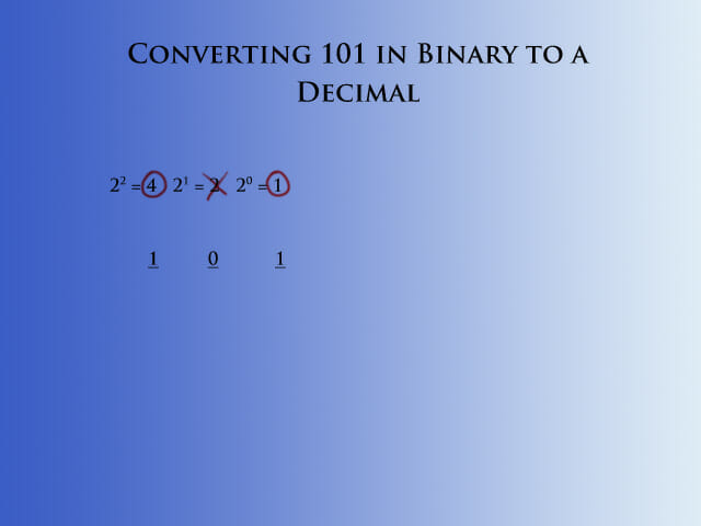 Converting binary to decimal step 3