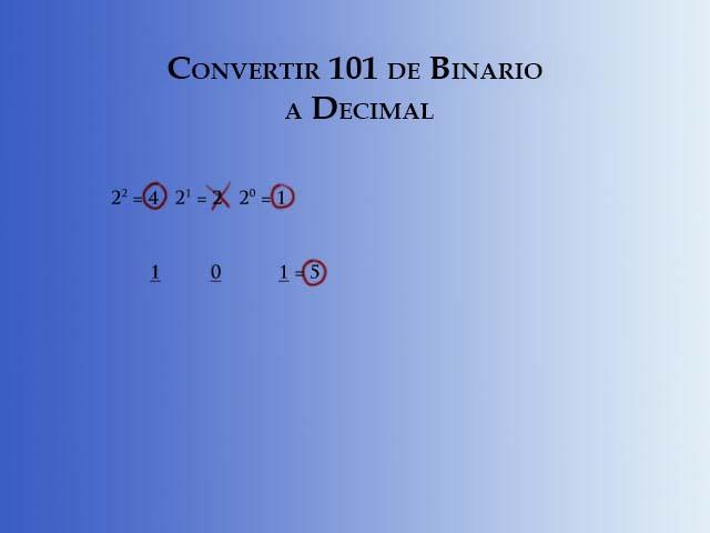 Paso 4 para convertir de binario a decimal