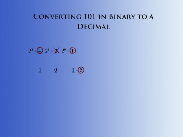 Converting binary to decimal step 4