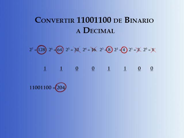 Paso 6 para convertir de binario a decimal