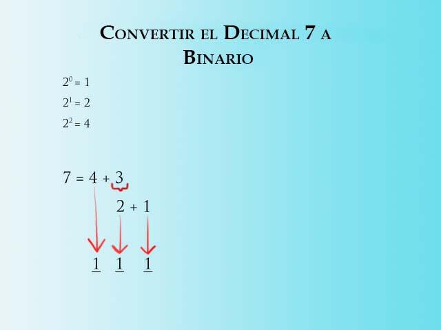 Convertir 7 a Binario - Paso 3