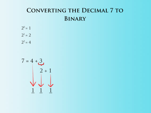 Converting 7 to Binary - Step 3
