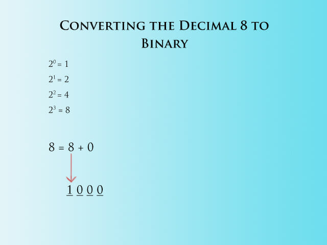 Converting 8 to Binary