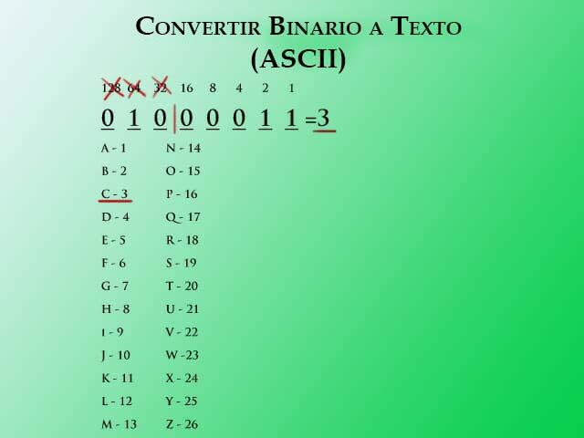 Binario a texto paso 3