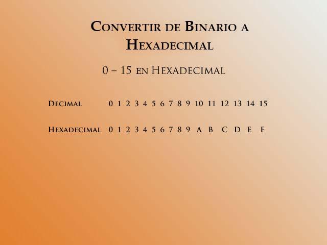 Tabla binario a hex - decimal a hex