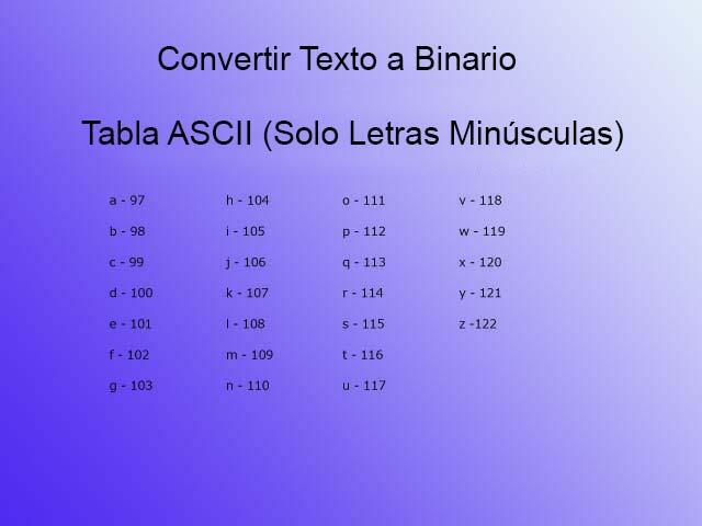 Tabla parcial ASCII - decimal