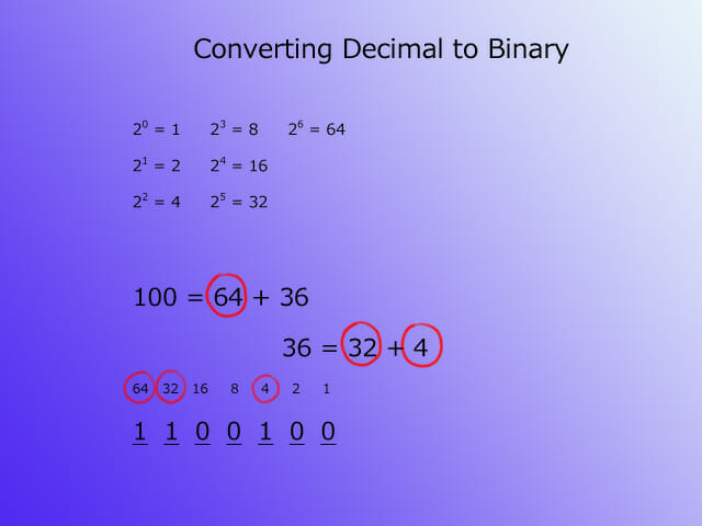 Text to binary - converting decimal step