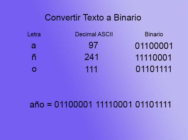 Texto a binario - año