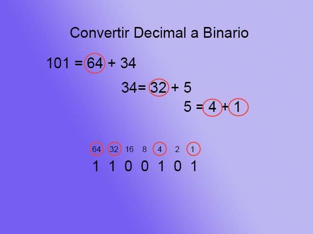 Texto a binario - decimal paso 2