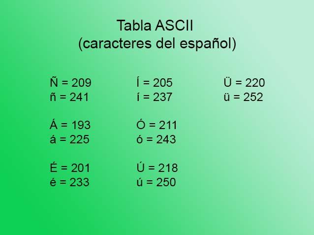 Binario a texto paso 6