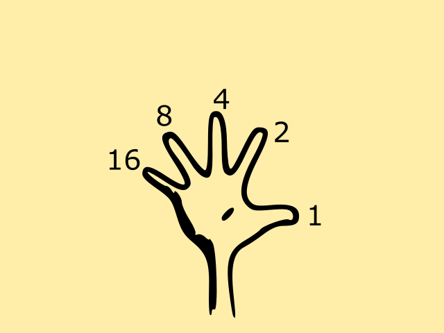 Mark your fingers as 1, 2, 4, 8 and 16